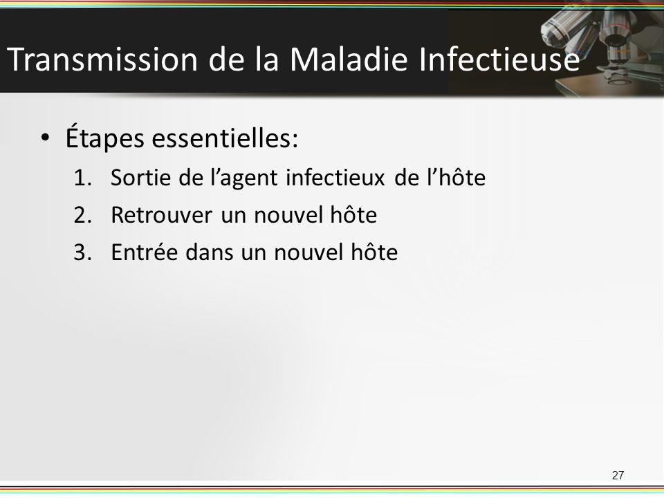 Transmission de la Maladie Infectieuse Étapes essentielles: 1.Sortie de lagent infectieux de lhôte 2.Retrouver un nouvel hôte 3.Entrée dans un nouvel hôte 27