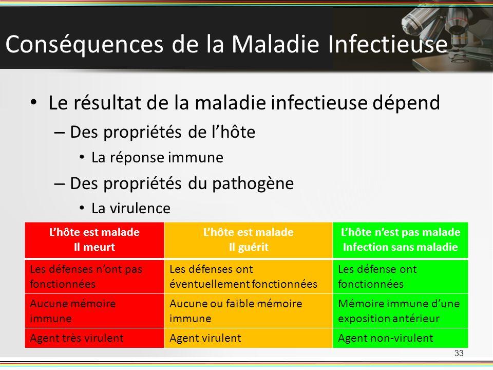 Conséquences de la Maladie Infectieuse Le résultat de la maladie infectieuse dépend – Des propriétés de lhôte La réponse immune – Des propriétés du pa