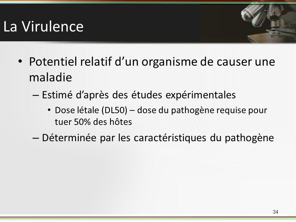 La Virulence Potentiel relatif dun organisme de causer une maladie – Estimé daprès des études expérimentales Dose létale (DL50) – dose du pathogène requise pour tuer 50% des hôtes – Déterminée par les caractéristiques du pathogène 34