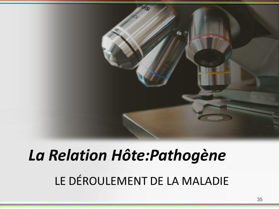 La Relation Hôte:Pathogène LE DÉROULEMENT DE LA MALADIE 35