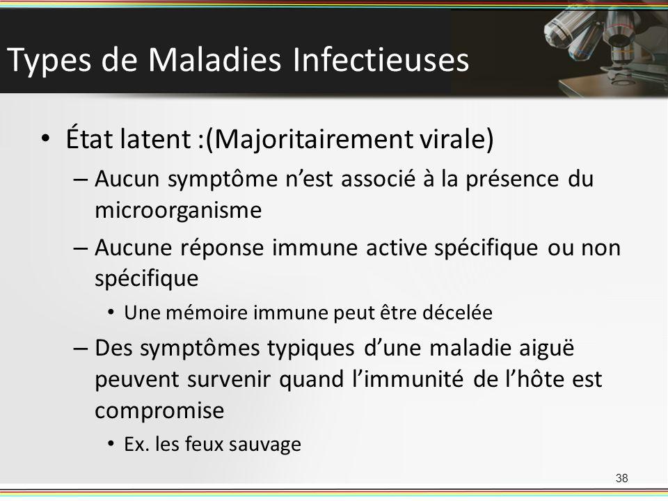 Types de Maladies Infectieuses État latent :(Majoritairement virale) – Aucun symptôme nest associé à la présence du microorganisme – Aucune réponse im