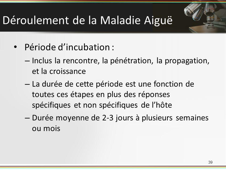 Déroulement de la Maladie Aiguë Période dincubation : – Inclus la rencontre, la pénétration, la propagation, et la croissance – La durée de cette péri
