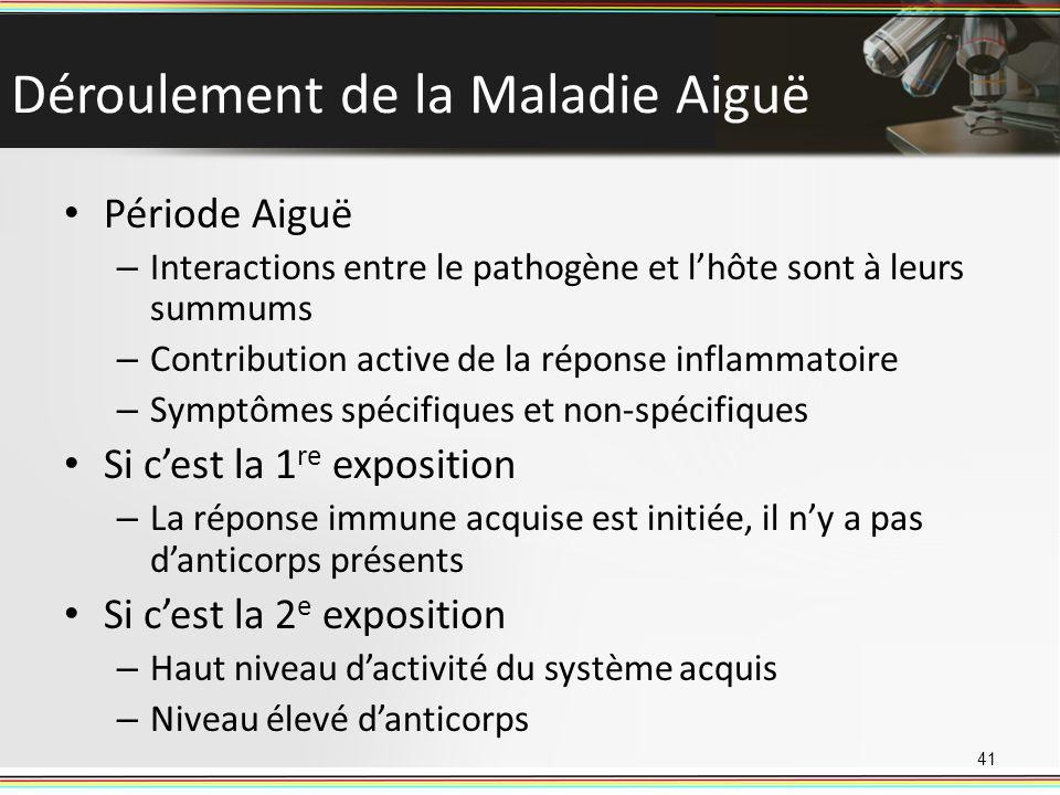 Déroulement de la Maladie Aiguë Période Aiguë – Interactions entre le pathogène et lhôte sont à leurs summums – Contribution active de la réponse infl