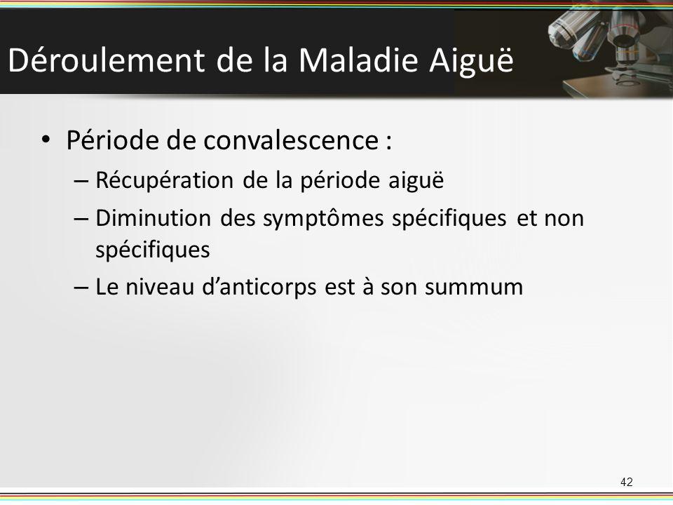 Déroulement de la Maladie Aiguë Période de convalescence : – Récupération de la période aiguë – Diminution des symptômes spécifiques et non spécifiques – Le niveau danticorps est à son summum 42