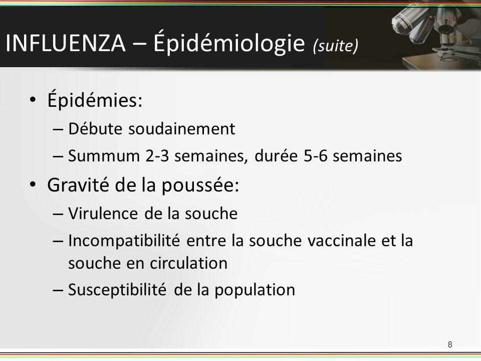 INFLUENZA – Épidémiologie (suite) Épidémies: – Débute soudainement – Summum 2-3 semaines, durée 5-6 semaines Gravité de la poussée: – Virulence de la