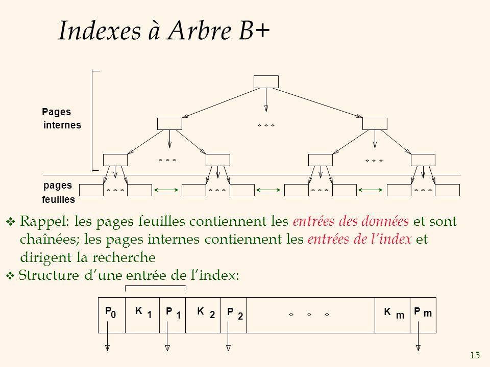 15 Indexes à Arbre B+ Rappel: les pages feuilles contiennent les entrées des données et sont chaînées; les pages internes contiennent les entrées de lindex et dirigent la recherche Structure dune entrée de lindex: P 0 K 1 P 1 K 2 P 2 K m P m Pages internes feuilles pages