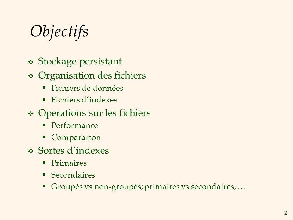 2 Objectifs Stockage persistant Organisation des fichiers Fichiers de données Fichiers dindexes Operations sur les fichiers Performance Comparaison So