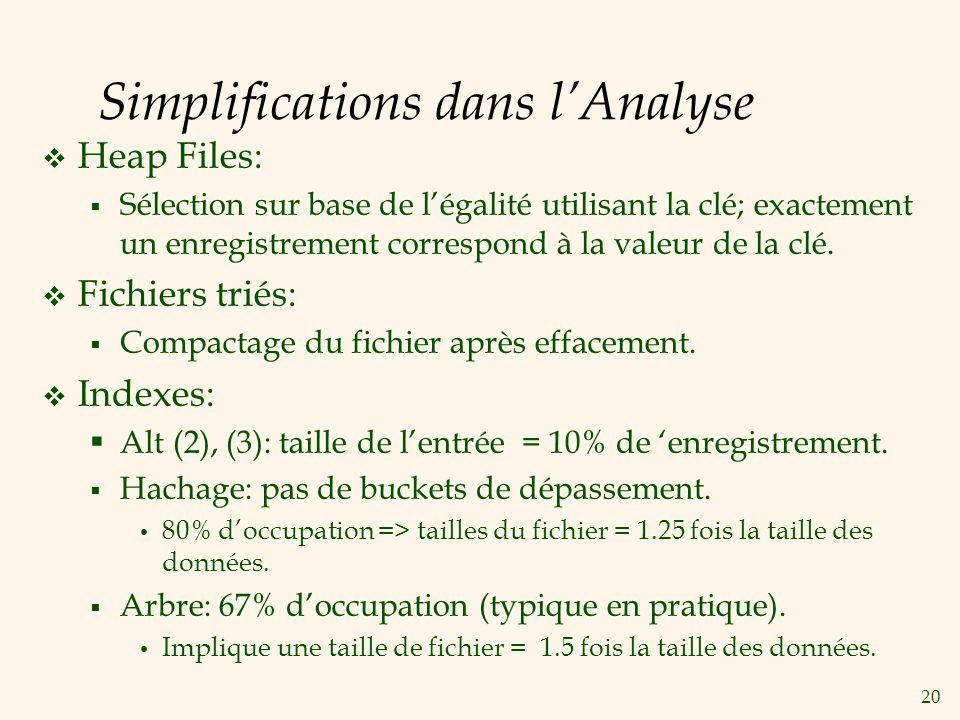 20 Simplifications dans lAnalyse Heap Files: Sélection sur base de légalité utilisant la clé; exactement un enregistrement correspond à la valeur de la clé.
