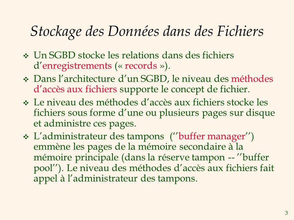 3 Stockage des Données dans des Fichiers Un SGBD stocke les relations dans des fichiers denregistrements (« records »). Dans larchitecture dun SGBD, l
