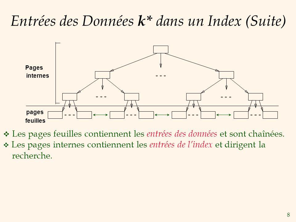 8 Entrées des Données k* dans un Index (Suite) Les pages feuilles contiennent les entrées des données et sont chaînées. Les pages internes contiennent