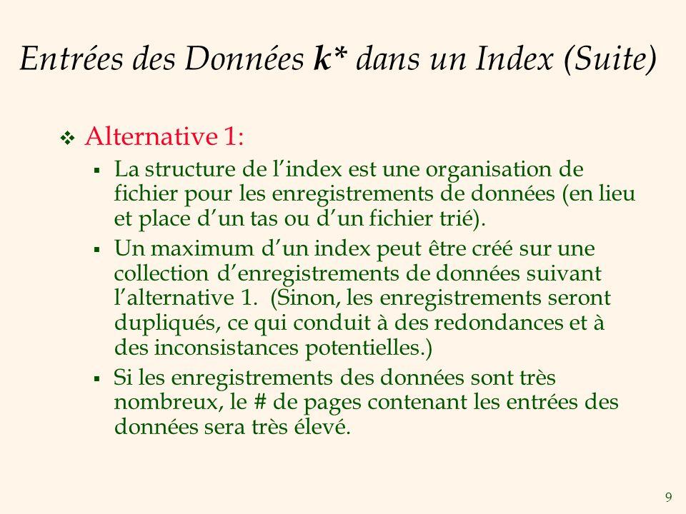 9 Entrées des Données k* dans un Index (Suite) Alternative 1: La structure de lindex est une organisation de fichier pour les enregistrements de données (en lieu et place dun tas ou dun fichier trié).