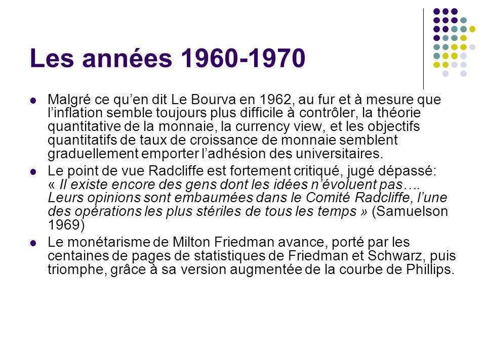 Les années 1960-1970 Malgré ce quen dit Le Bourva en 1962, au fur et à mesure que linflation semble toujours plus difficile à contrôler, la théorie qu