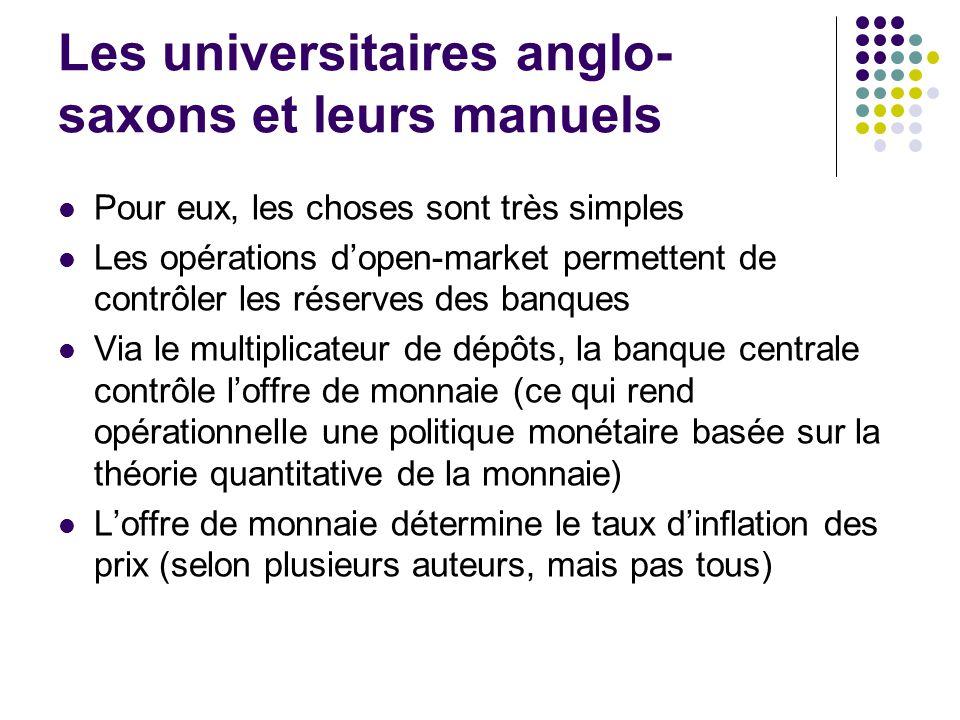 Les universitaires anglo- saxons et leurs manuels Pour eux, les choses sont très simples Les opérations dopen-market permettent de contrôler les réser