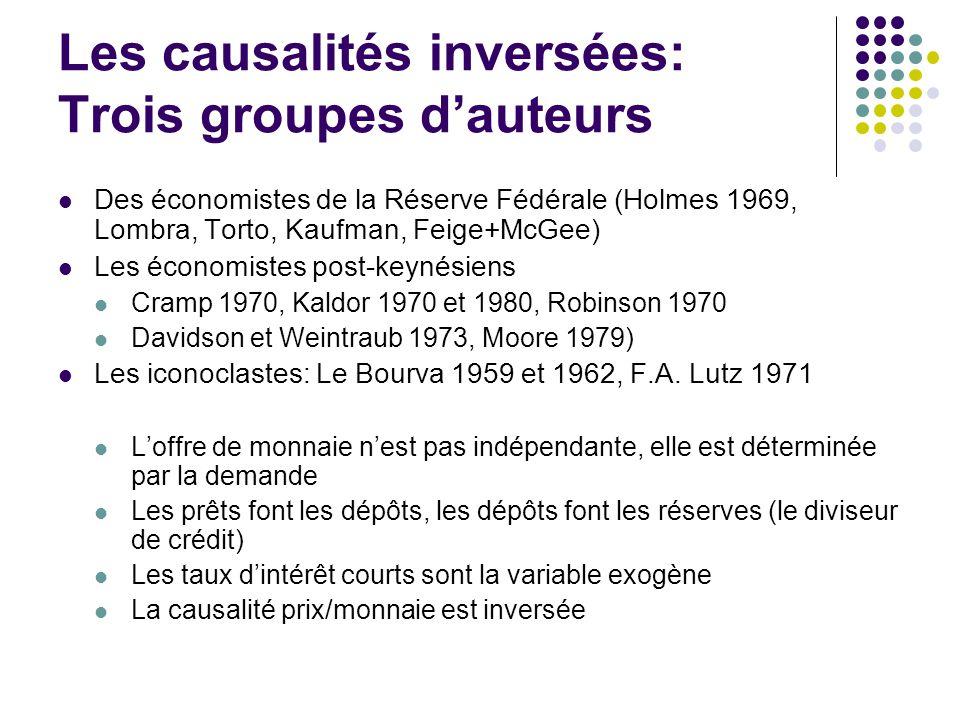 Les causalités inversées: Trois groupes dauteurs Des économistes de la Réserve Fédérale (Holmes 1969, Lombra, Torto, Kaufman, Feige+McGee) Les économi