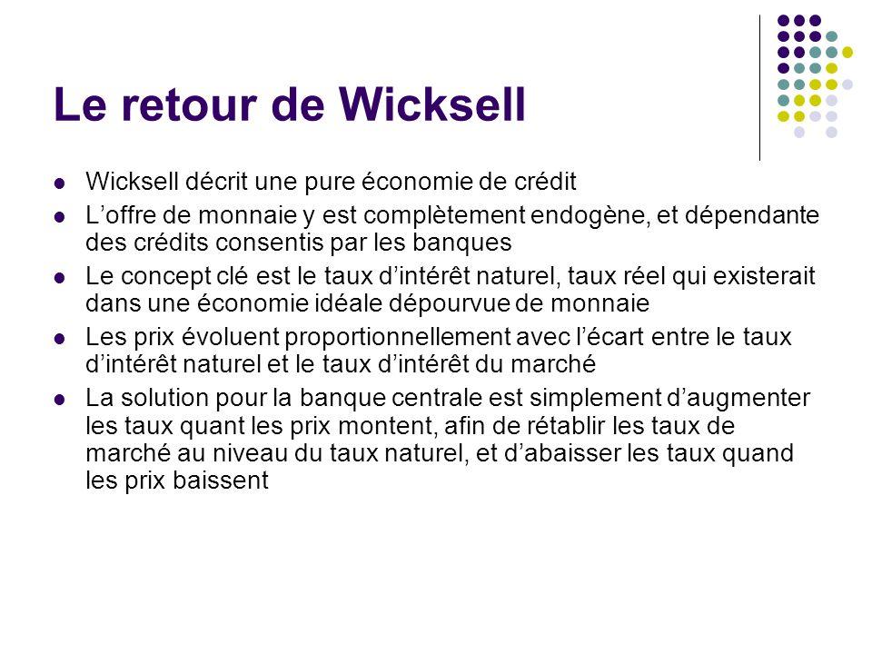 Le retour de Wicksell Wicksell décrit une pure économie de crédit Loffre de monnaie y est complètement endogène, et dépendante des crédits consentis p