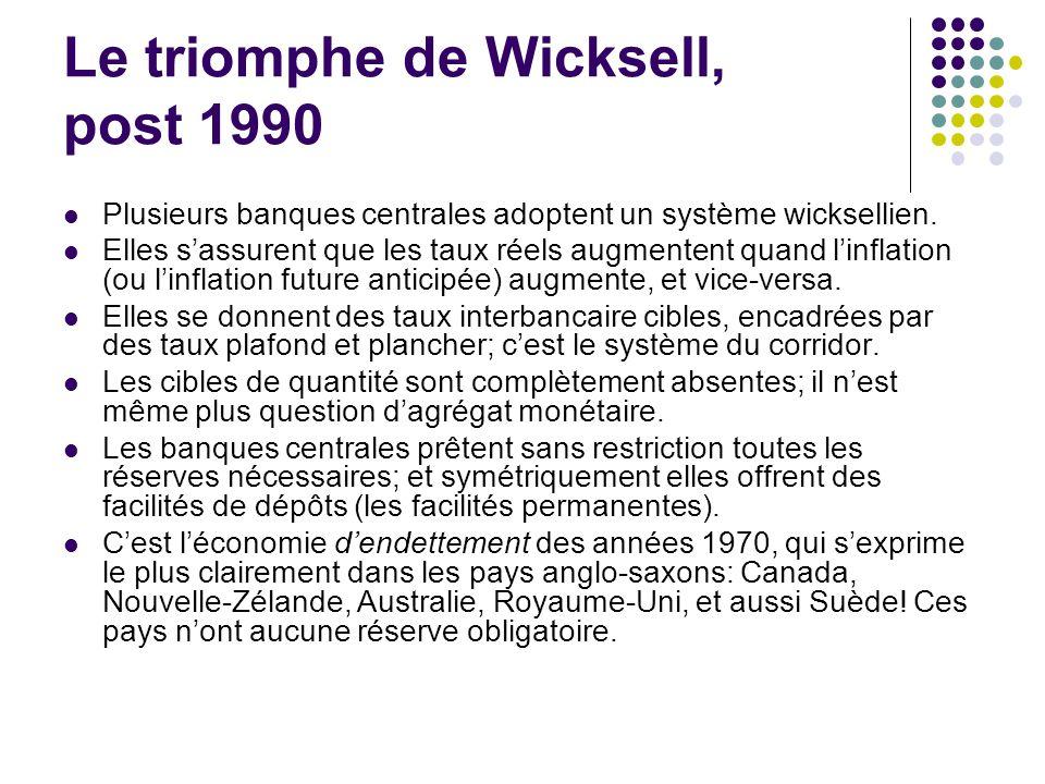 Le triomphe de Wicksell, post 1990 Plusieurs banques centrales adoptent un système wicksellien. Elles sassurent que les taux réels augmentent quand li