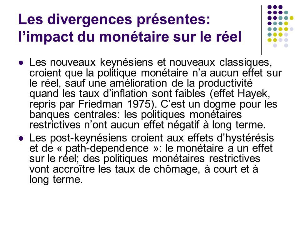 Les divergences présentes: limpact du monétaire sur le réel Les nouveaux keynésiens et nouveaux classiques, croient que la politique monétaire na aucu