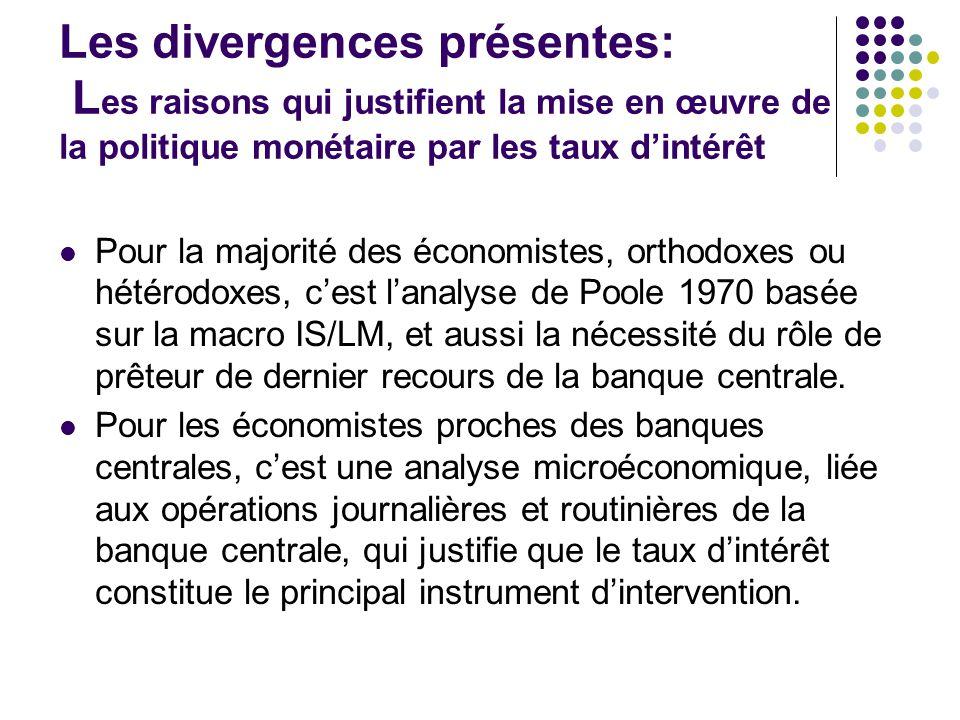 Les divergences présentes: L es raisons qui justifient la mise en œuvre de la politique monétaire par les taux dintérêt Pour la majorité des économist