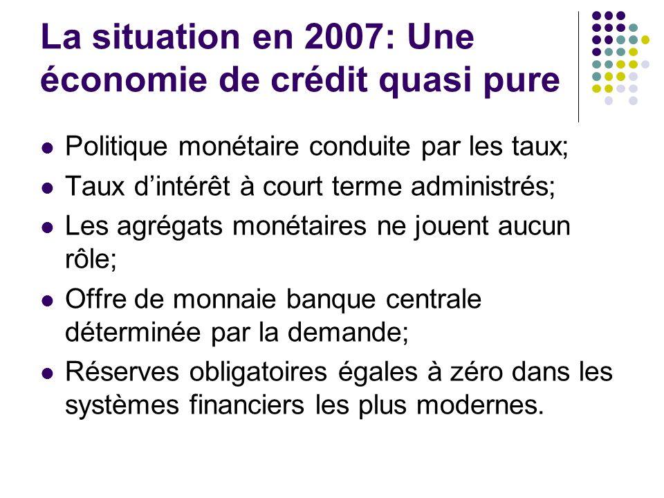La situation en 2007: Une économie de crédit quasi pure Politique monétaire conduite par les taux; Taux dintérêt à court terme administrés; Les agréga