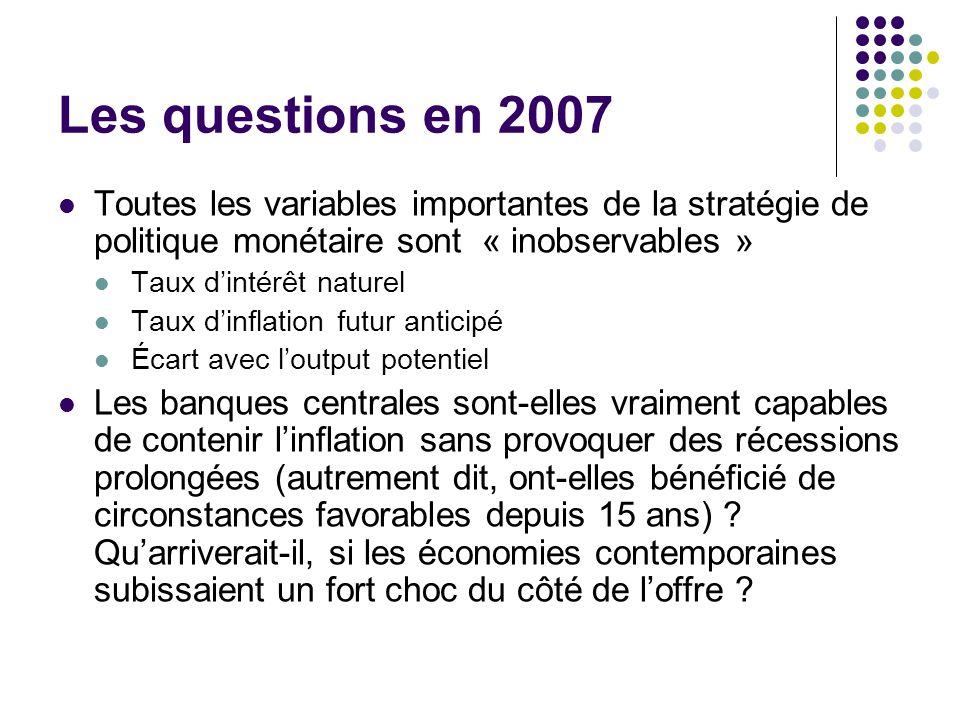 Les questions en 2007 Toutes les variables importantes de la stratégie de politique monétaire sont « inobservables » Taux dintérêt naturel Taux dinfla