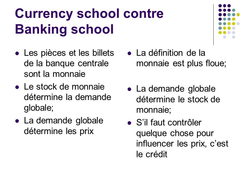 Currency school contre Banking school Les pièces et les billets de la banque centrale sont la monnaie Le stock de monnaie détermine la demande globale