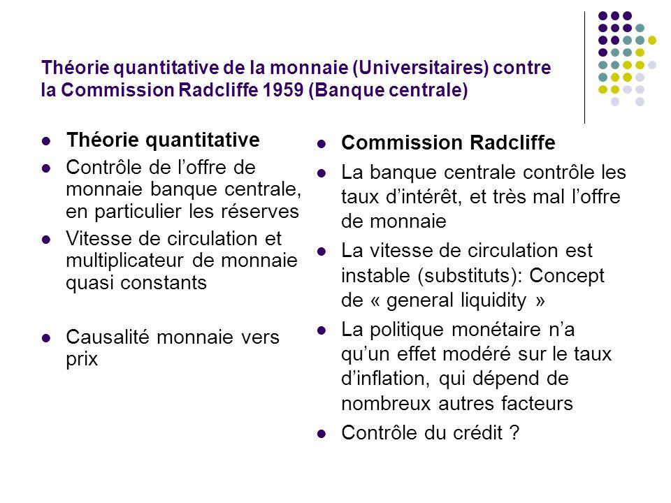 Les années 1960-1970 Malgré ce quen dit Le Bourva en 1962, au fur et à mesure que linflation semble toujours plus difficile à contrôler, la théorie quantitative de la monnaie, la currency view, et les objectifs quantitatifs de taux de croissance de monnaie semblent graduellement emporter ladhésion des universitaires.