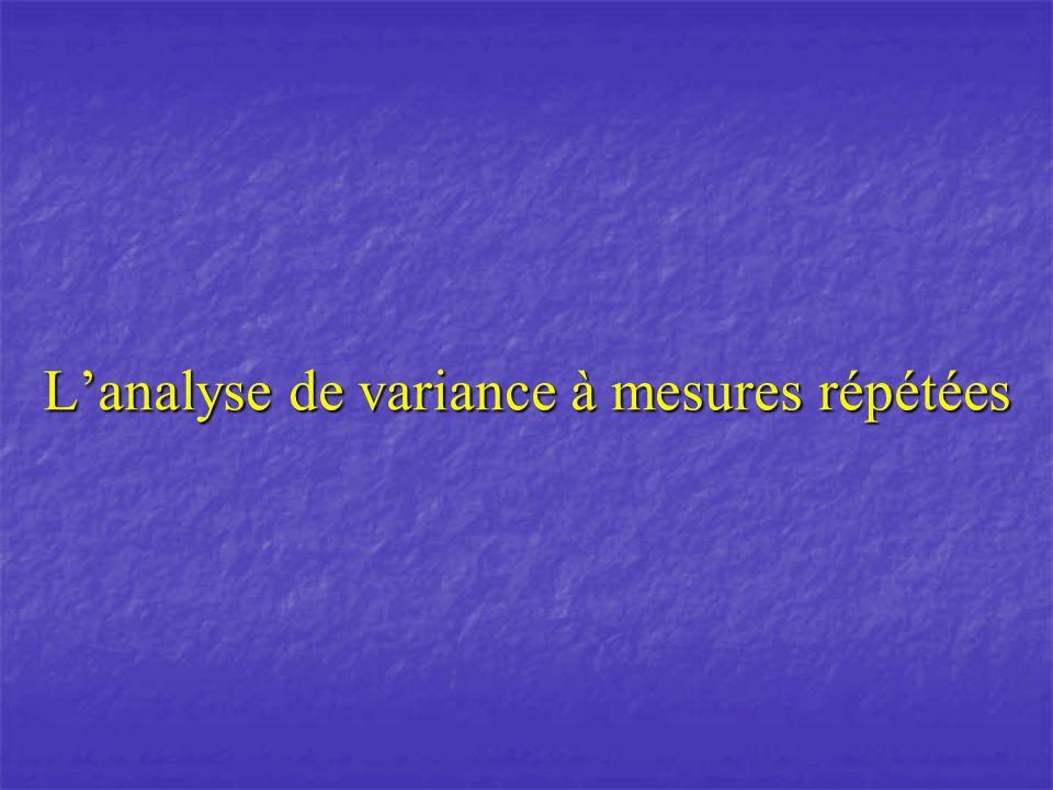Lanalyse de variance à mesures répétées