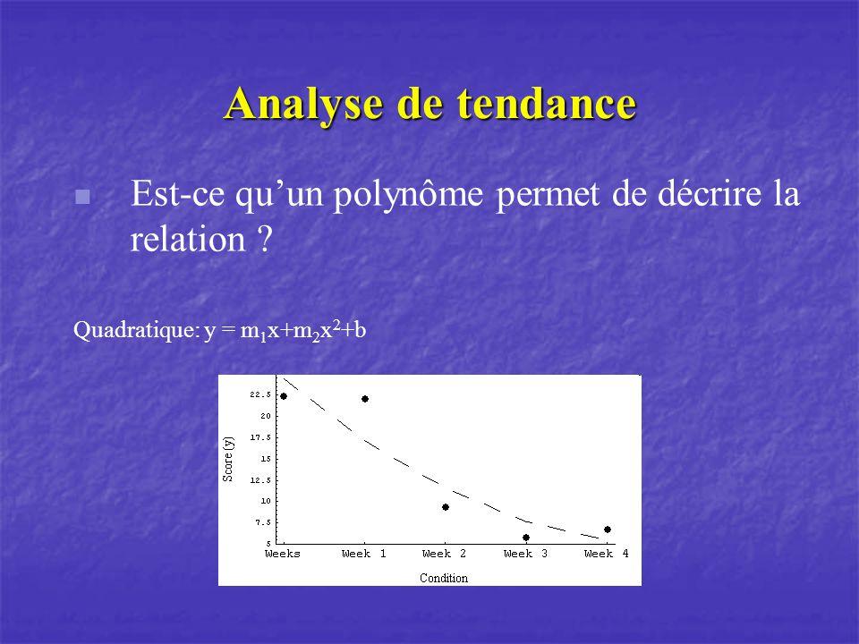 Analyse de tendance Est-ce quun polynôme permet de décrire la relation ? Quadratique: y = m 1 x+m 2 x 2 +b