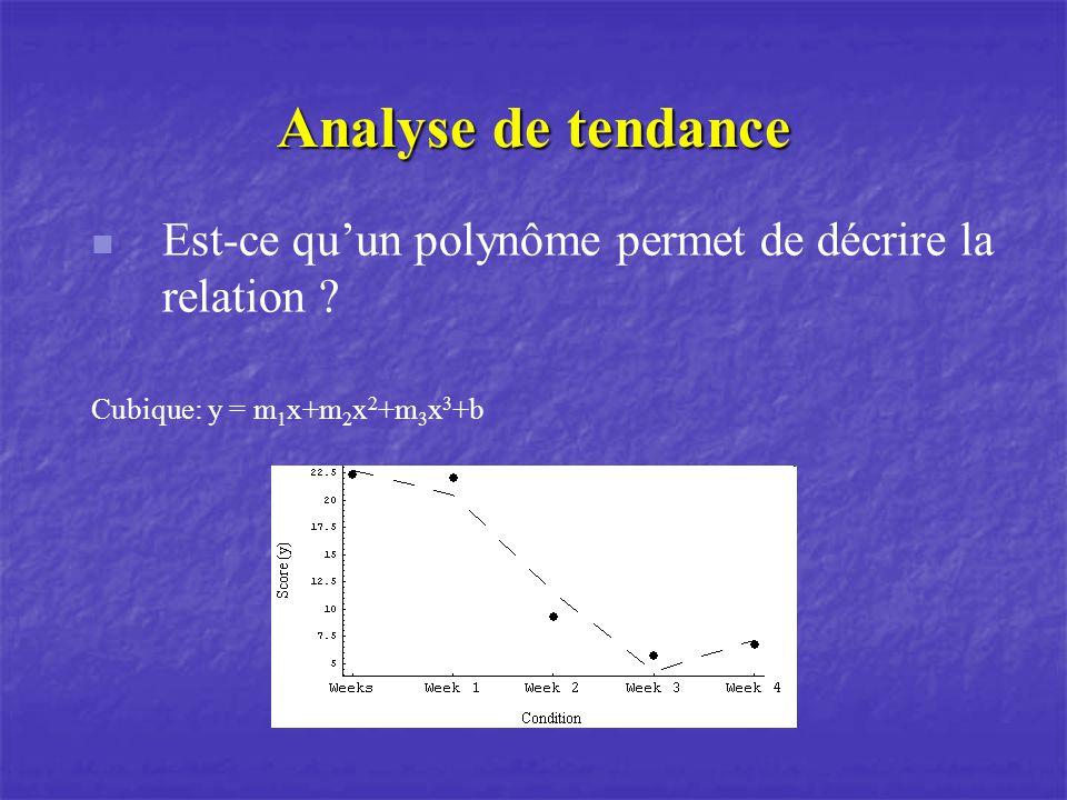 Analyse de tendance Est-ce quun polynôme permet de décrire la relation ? Cubique: y = m 1 x+m 2 x 2 +m 3 x 3 +b