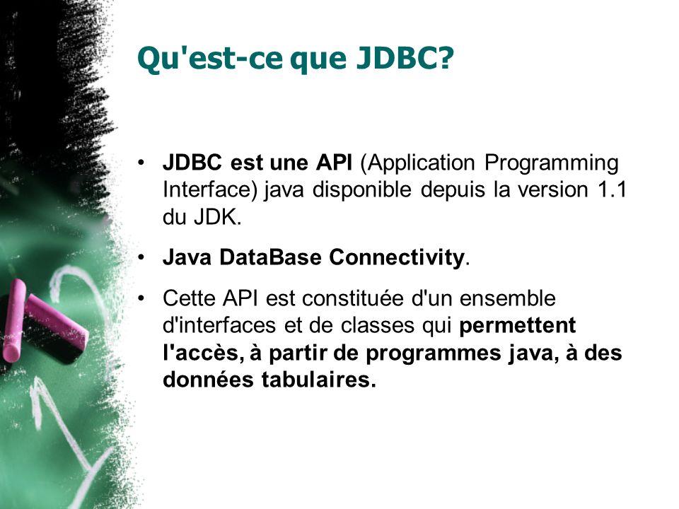 Qu'est-ce que JDBC? JDBC est une API (Application Programming Interface) java disponible depuis la version 1.1 du JDK. Java DataBase Connectivity. Cet