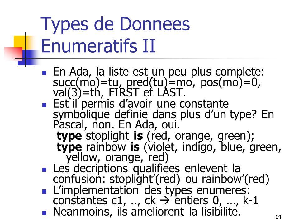 14 Types de Donnees Enumeratifs II En Ada, la liste est un peu plus complete: succ(mo)=tu, pred(tu)=mo, pos(mo)=0, val(3)=th, FIRST et LAST. Est il pe