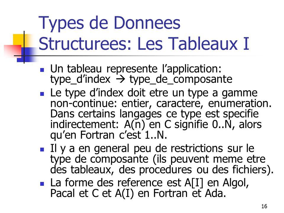 16 Types de Donnees Structurees: Les Tableaux I Un tableau represente lapplication: type_dindex type_de_composante Le type dindex doit etre un type a