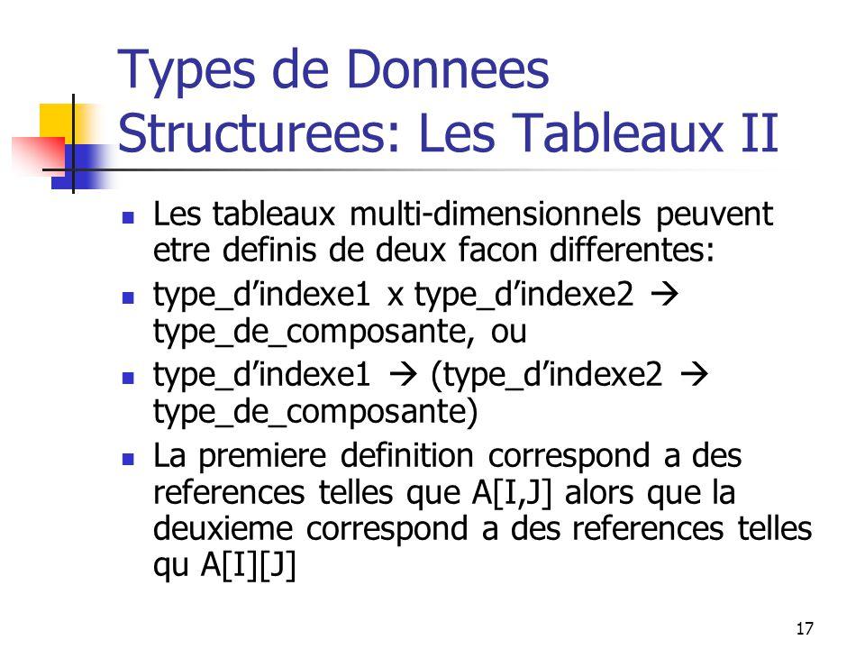 17 Types de Donnees Structurees: Les Tableaux II Les tableaux multi-dimensionnels peuvent etre definis de deux facon differentes: type_dindexe1 x type