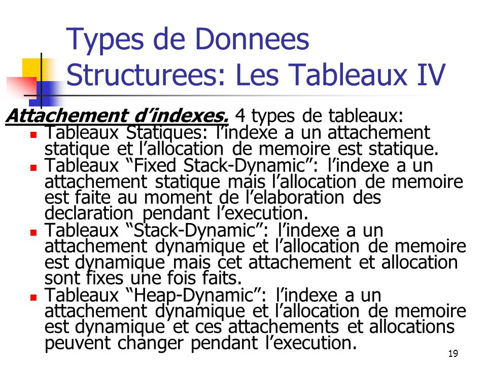 19 Types de Donnees Structurees: Les Tableaux IV Attachement dindexes. 4 types de tableaux: Tableaux Statiques: lindexe a un attachement statique et l