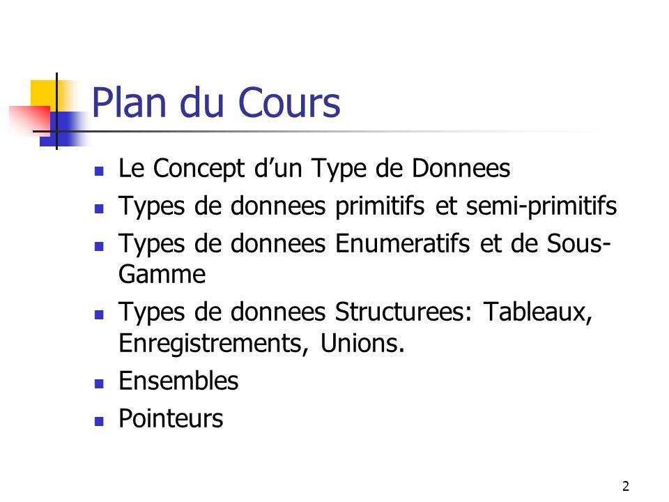 2 Plan du Cours Le Concept dun Type de Donnees Types de donnees primitifs et semi-primitifs Types de donnees Enumeratifs et de Sous- Gamme Types de do
