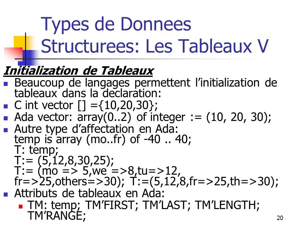 20 Types de Donnees Structurees: Les Tableaux V Initialization de Tableaux Beaucoup de langages permettent linitialization de tableaux dans la declara