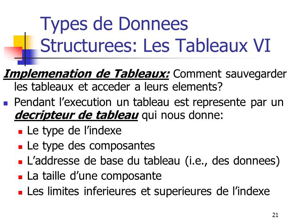 21 Types de Donnees Structurees: Les Tableaux VI Implemenation de Tableaux: Comment sauvegarder les tableaux et acceder a leurs elements? Pendant lexe