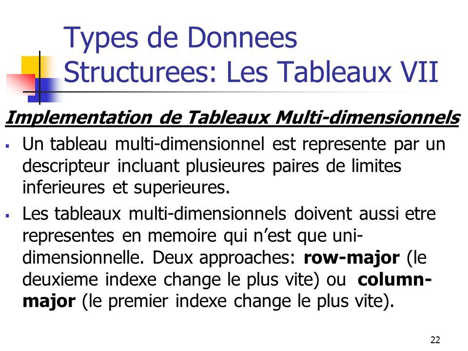 22 Types de Donnees Structurees: Les Tableaux VII Implementation de Tableaux Multi-dimensionnels Un tableau multi-dimensionnel est represente par un d