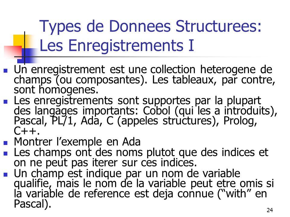 24 Types de Donnees Structurees: Les Enregistrements I Un enregistrement est une collection heterogene de champs (ou composantes). Les tableaux, par c