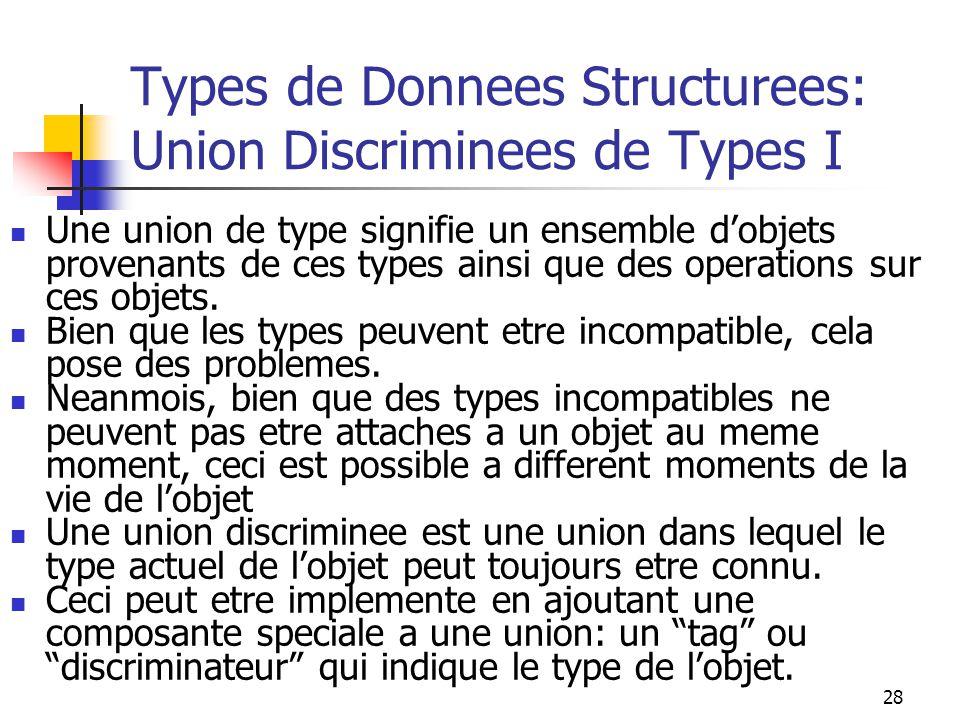 28 Types de Donnees Structurees: Union Discriminees de Types I Une union de type signifie un ensemble dobjets provenants de ces types ainsi que des op