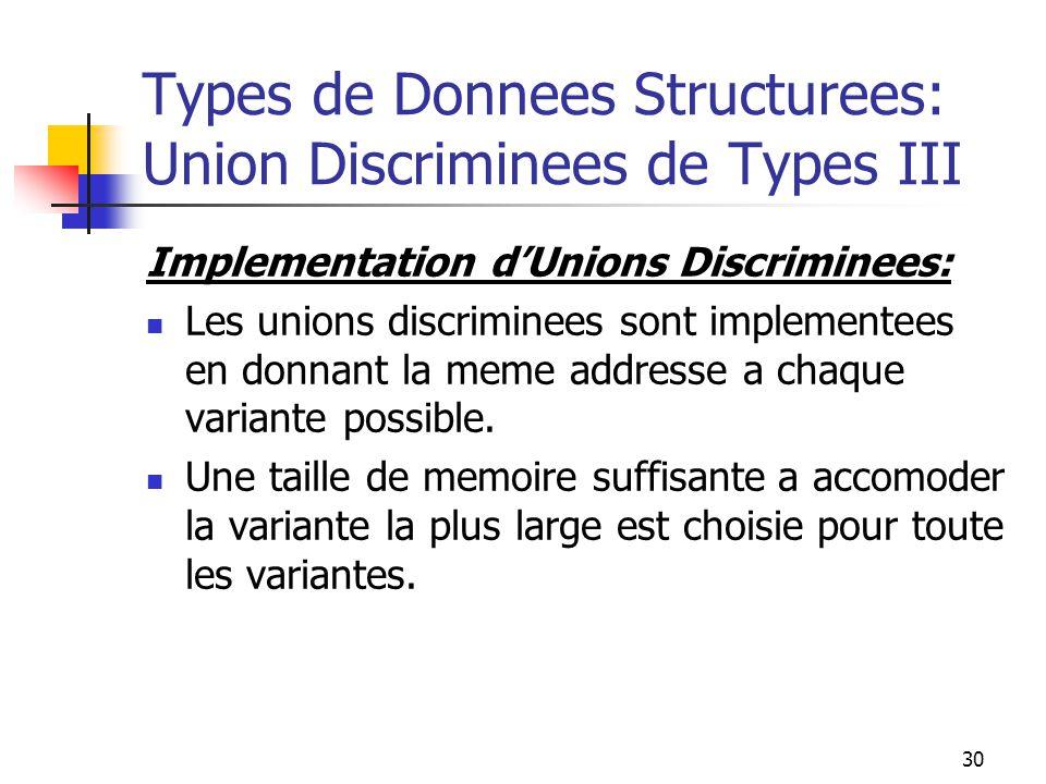 30 Types de Donnees Structurees: Union Discriminees de Types III Implementation dUnions Discriminees: Les unions discriminees sont implementees en don