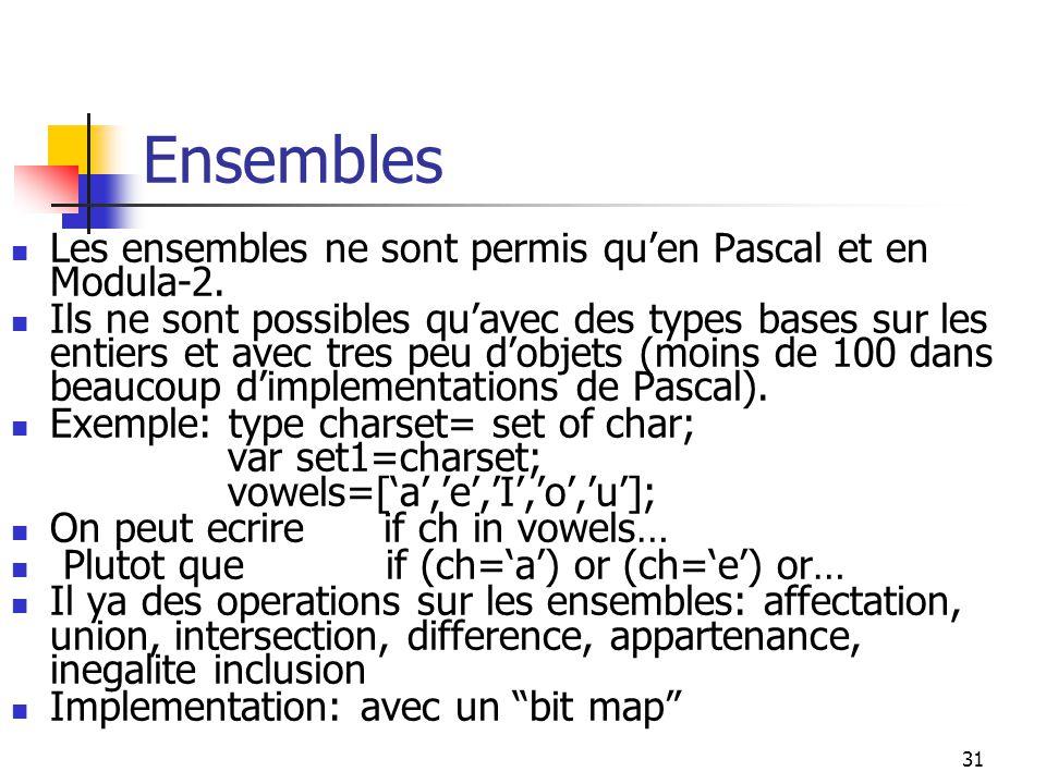31 Ensembles Les ensembles ne sont permis quen Pascal et en Modula-2. Ils ne sont possibles quavec des types bases sur les entiers et avec tres peu do
