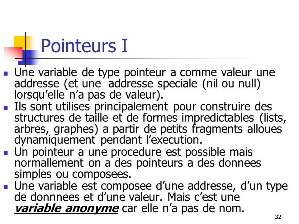 32 Pointeurs I Une variable de type pointeur a comme valeur une addresse (et une addresse speciale (nil ou null) lorsquelle na pas de valeur). Ils son