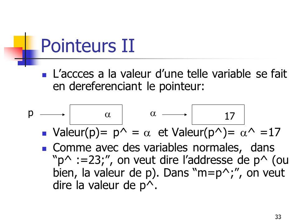 33 Pointeurs II Laccces a la valeur dune telle variable se fait en dereferenciant le pointeur: Valeur(p)= p^ = et Valeur(p^)= ^ =17 Comme avec des var