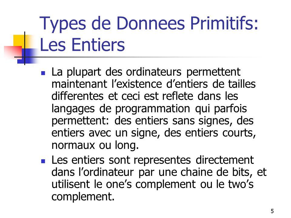 5 Types de Donnees Primitifs: Les Entiers La plupart des ordinateurs permettent maintenant lexistence dentiers de tailles differentes et ceci est refl