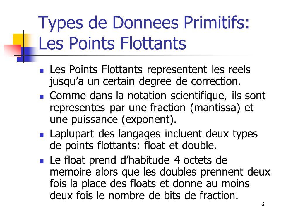 6 Types de Donnees Primitifs: Les Points Flottants Les Points Flottants representent les reels jusqua un certain degree de correction. Comme dans la n