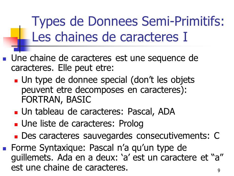 20 Types de Donnees Structurees: Les Tableaux V Initialization de Tableaux Beaucoup de langages permettent linitialization de tableaux dans la declaration: C int vector [] ={10,20,30}; Ada vector: array(0..2) of integer := (10, 20, 30); Autre type daffectation en Ada: temp is array (mo..fr) of -40..