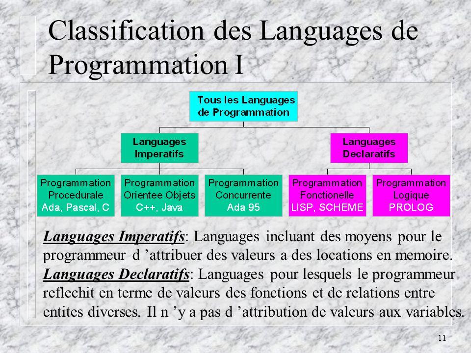 11 Classification des Languages de Programmation I Languages Imperatifs: Languages incluant des moyens pour le programmeur d attribuer des valeurs a d