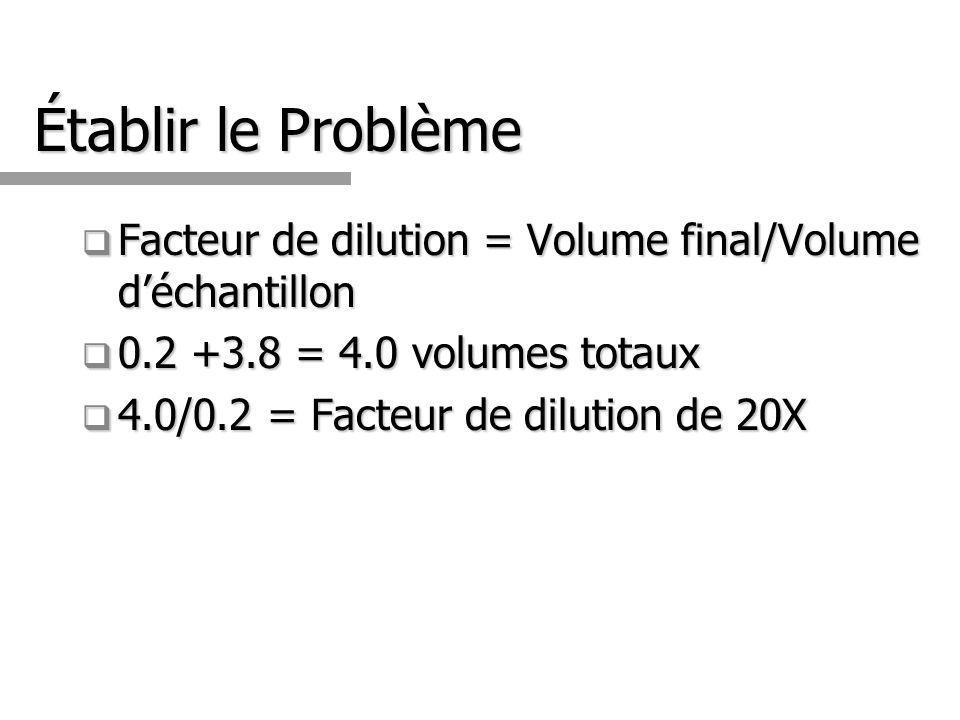 Établir le Problème Facteur de dilution = Volume final/Volume déchantillon Facteur de dilution = Volume final/Volume déchantillon 0.2 +3.8 = 4.0 volum