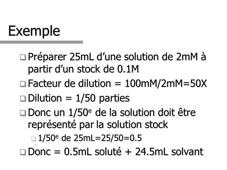 Exemple Préparer 25mL dune solution de 2mM à partir dun stock de 0.1M Préparer 25mL dune solution de 2mM à partir dun stock de 0.1M Facteur de dilutio